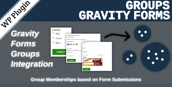 Groups Gravity Forms