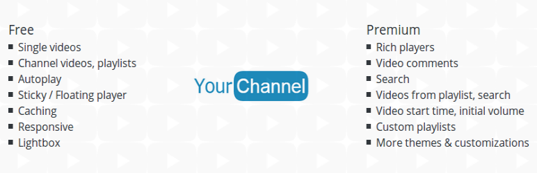 YourChannel: YouTube Video Gallery Free WordPress Plugin