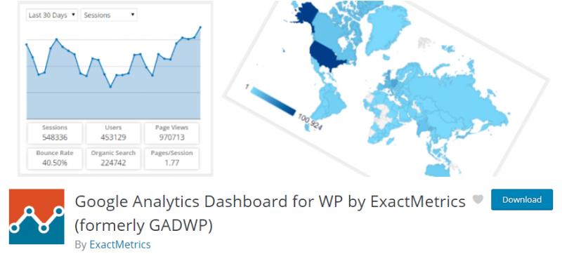 Best google analytics plugin for wordpress